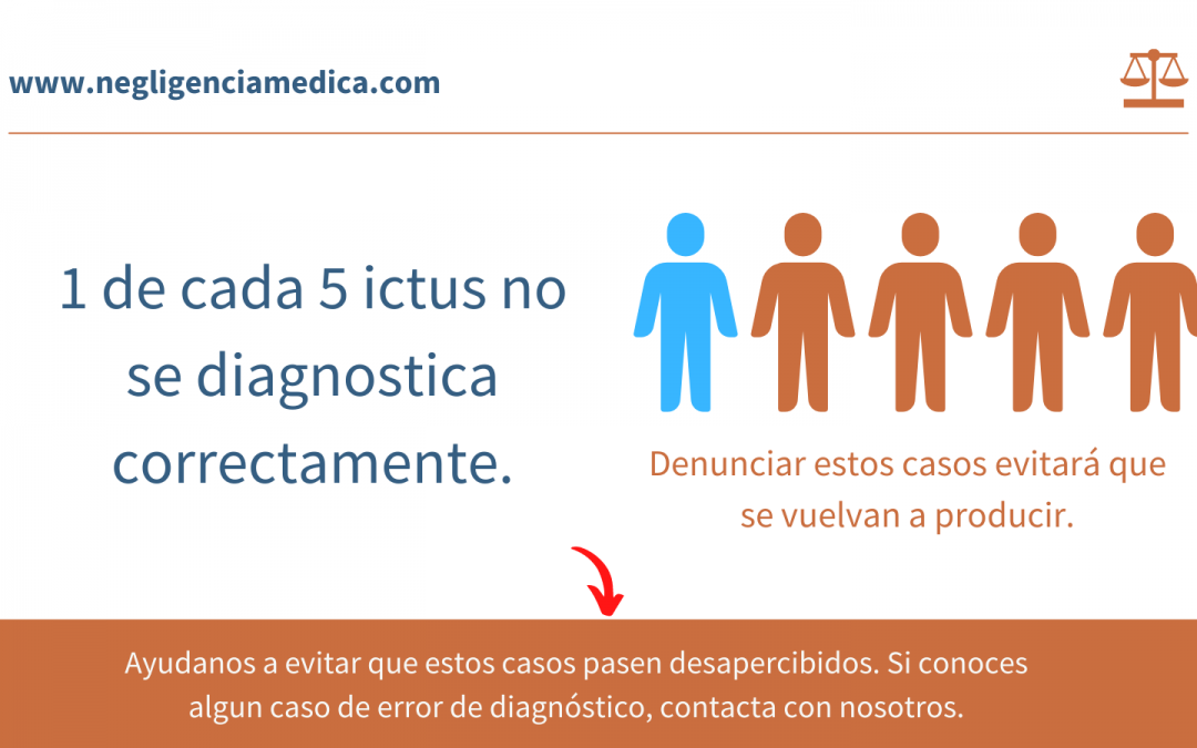 Uno de cada cinco Ictus no se diagnostica correctamente.